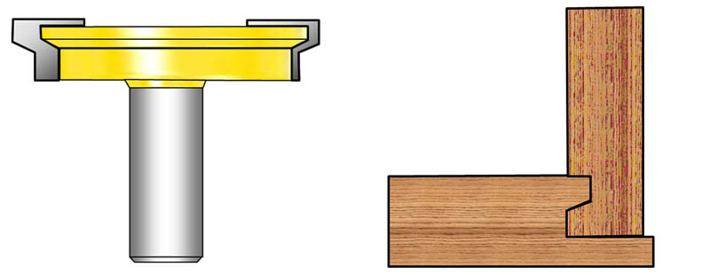 the drawers bit a sides front applications bits router between joint strong of creating rtr htm drawer and freud lock